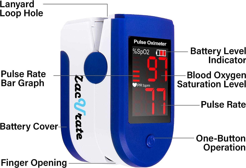 Amazon.com: Zacurate Monitor de saturación de oxígeno en ...