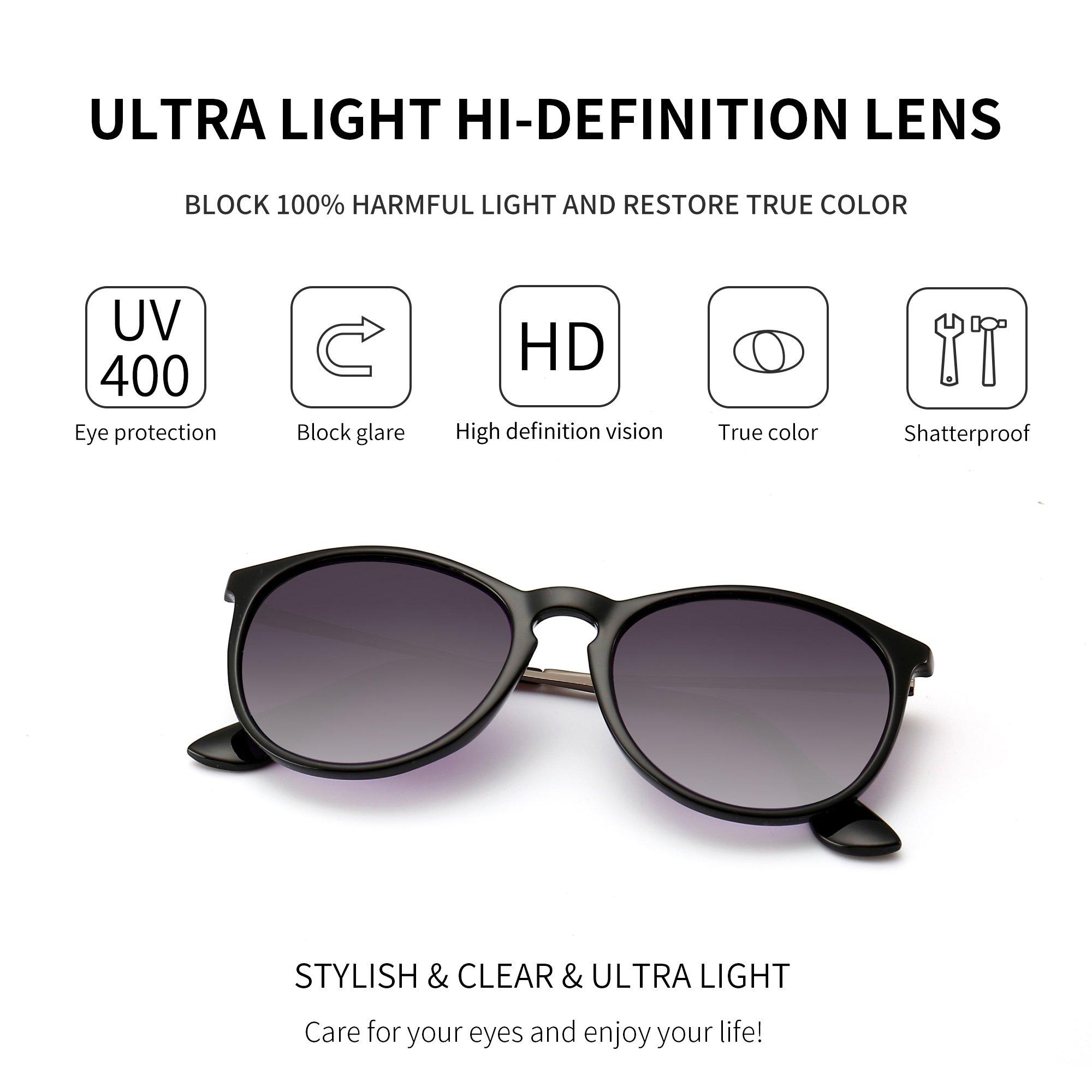 27afe189d9e SUNGAIT Vintage Round Sunglasses for Women Classic Retro Designer Style  (Black Frame Matte Finish Grey Gradient Lens)