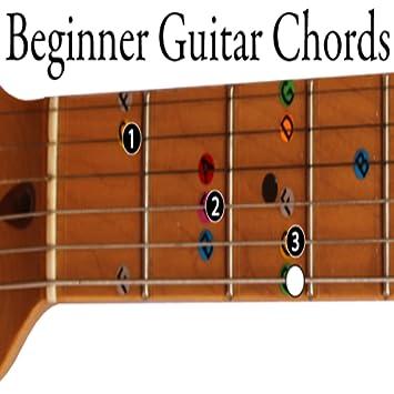 Free printable guitar chord chart, basic guitar chords chart.