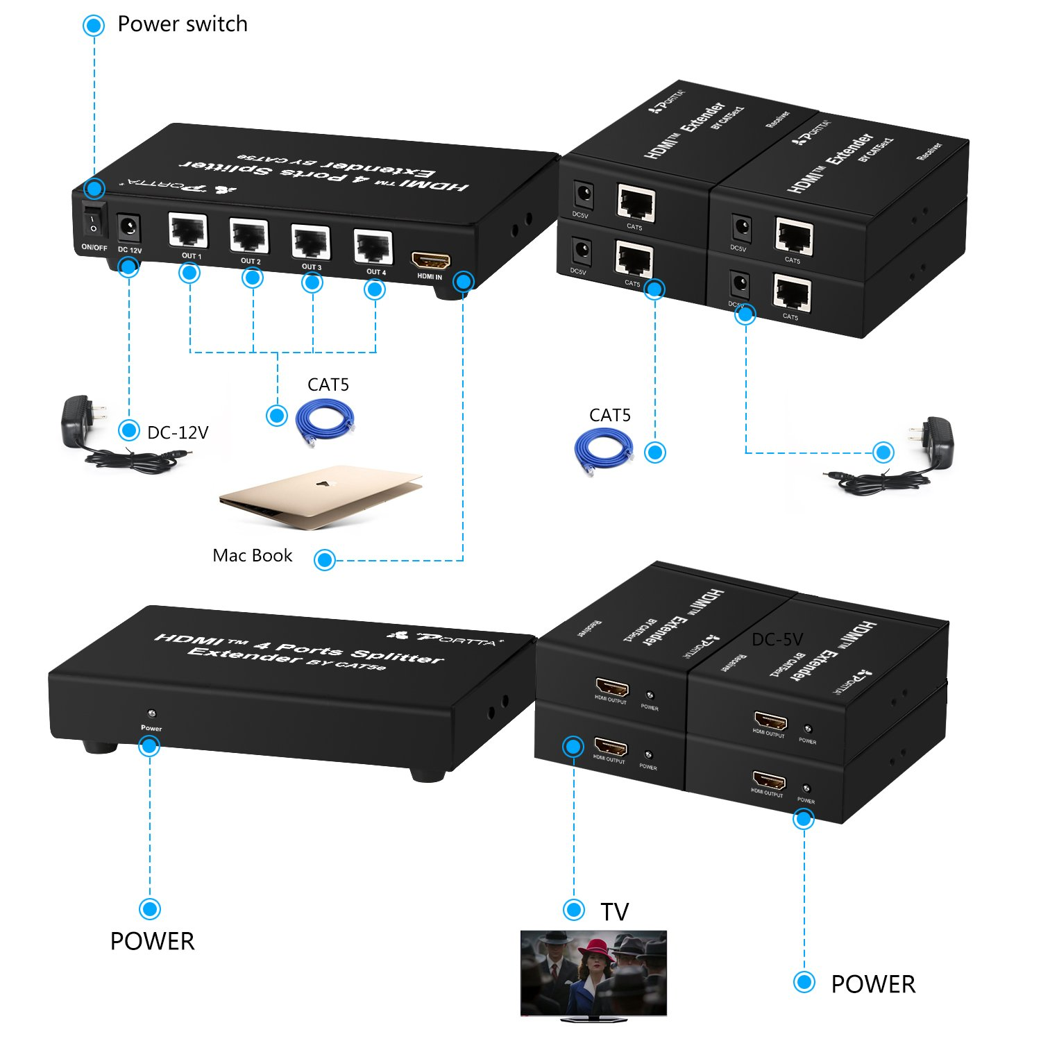 Portta Hdmi Splitter Extender 1 In 4 Out Over Single Utp Hdmisuperextendercat6wiringdiagramjpg Cat5e 6 Lan Cable No Delay Up To 50m164ft Amplifier Support 1080p60hz