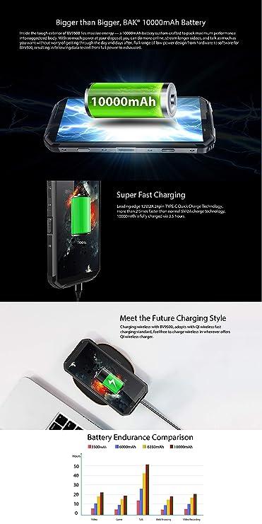 Amazon.com: Blackview BV9500 - Teléfono móvil sin bloqueo ...