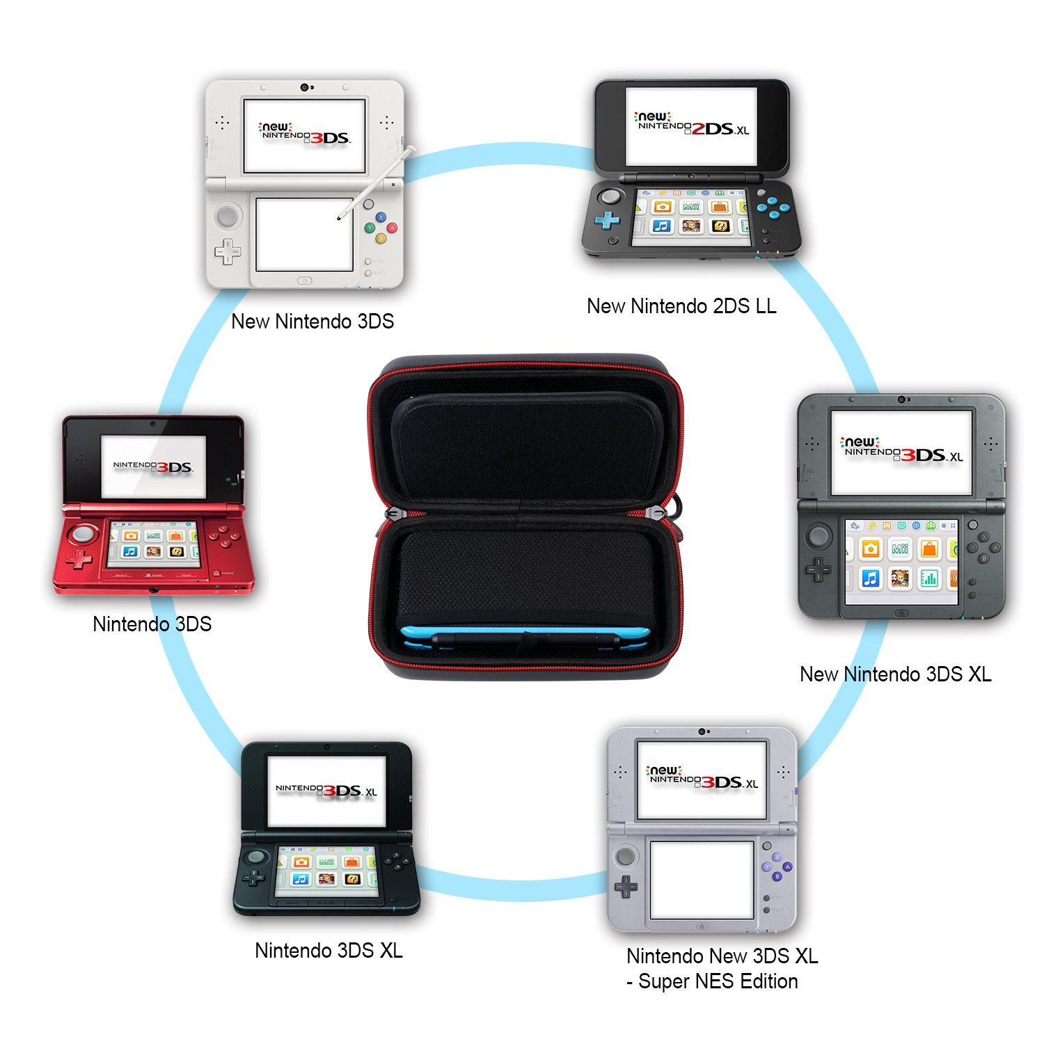Smatree Funda Para Nintendo New 2DS XL, New 3DS, New 3DS XL
