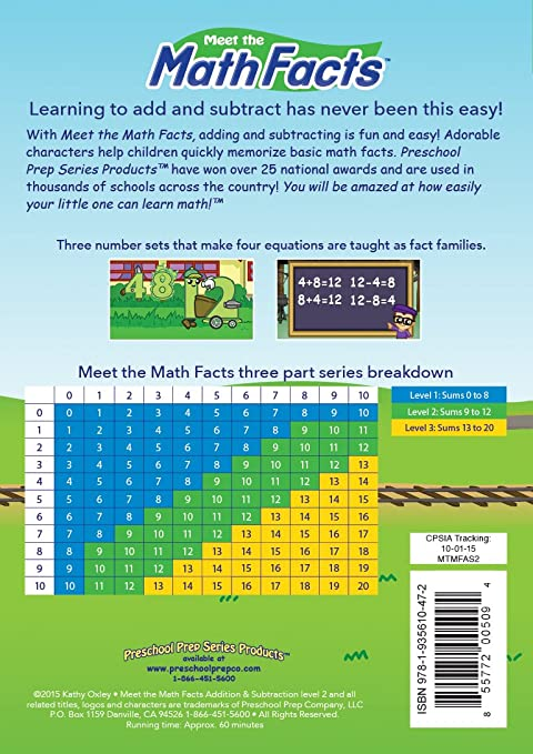Amazon.com: Meet the Math Facts Addition & Subtraction - Level 2 ...