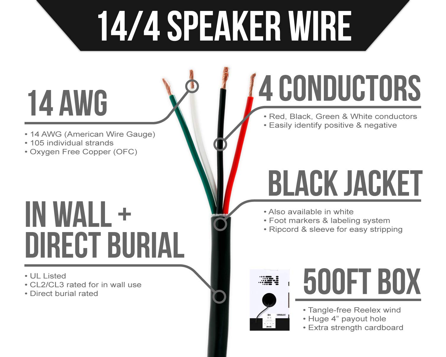 Oxygen Free Copper UL CL3 Rated for Outdoor Direct Burial and in-Wall Installation Speaker Cable 250 Feet // 76.2 Meters//Black 16 AWG CL3 OFC Outdoor Speaker Wire GearIT Pro Series 16 Gauge