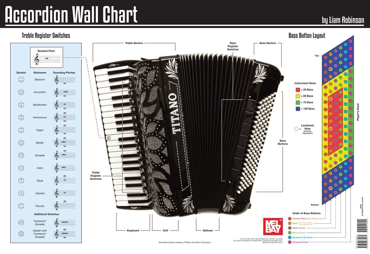 Accordion Wall Chart Liam Robinson