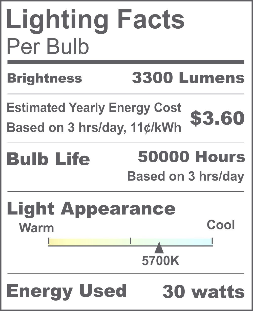 ecoBright 30W (250W 3200LM LED Light Bulb, 5000K White (Non dimmable)