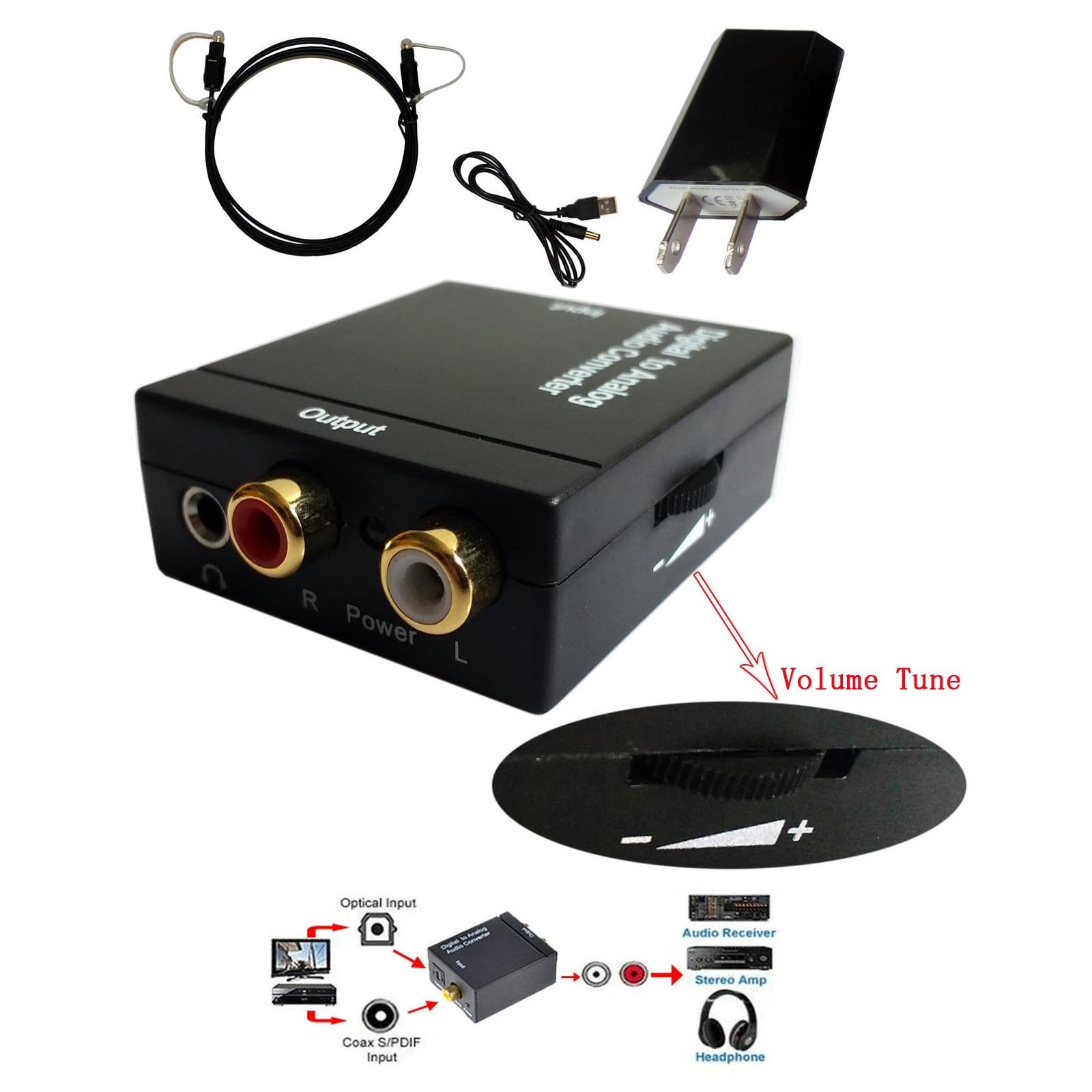 Easyday Black Digital Optical Coaxial Toslink Signal to Analog Audio Converter Adapter RCA L/R output with 3.5mm Audio Jack + Volume Control + Sampling rate + Chipset Cirrus logic