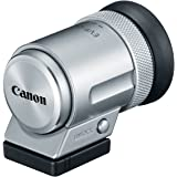 Canon Electronic Viewfinder EVF-DC2(SL)