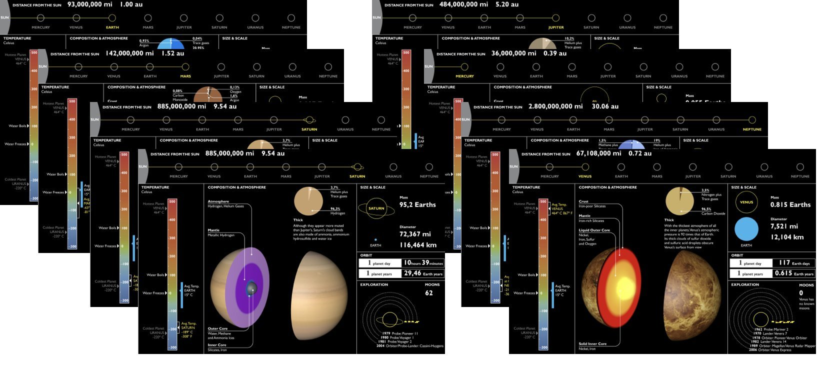 EzPosterPrints Solar System Planets Infographics Posters - Poster Printing - Wall Art Print for School, Classroom, Office Decor - Set of 8-12X08 inches
