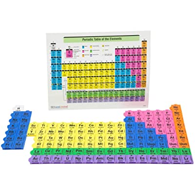 hand2mind Connecting Color Tiles Periodic Table, Learn About Elements & Chemistry, (Grade 7+), Color-Coded Tiles are Printed with the Atomic Number, Symbol, Weight & Electron Configuration (163 Tiles): Industrial & Scientific