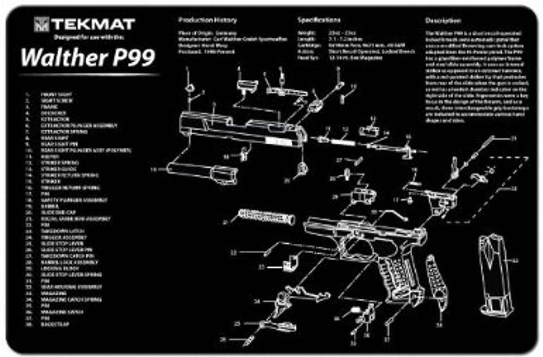 safety mat wiring diagram smart car diagrams wiring