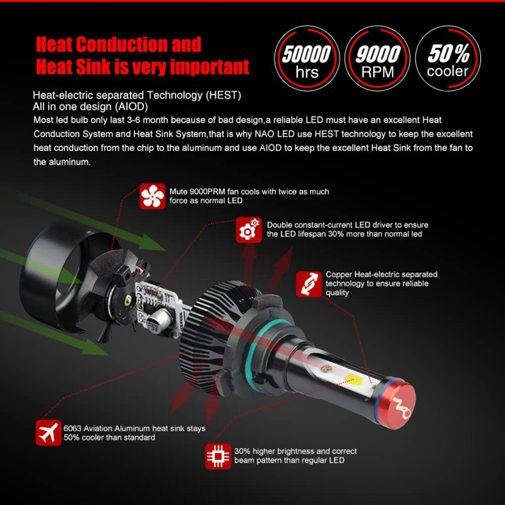 9005//HB3 and H11//H9//H8 LED Headlight Bulbs kit 60W 7600LM 6000K Cool White 2 Sets NAOEVO Adjustable Beam Conversion Kit High//Low Beam Combo