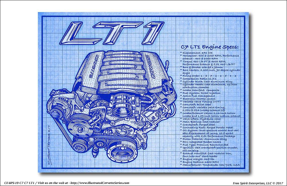 Amazon com: 2014-2017 C7 LT1 Corvette Engine Blueprint