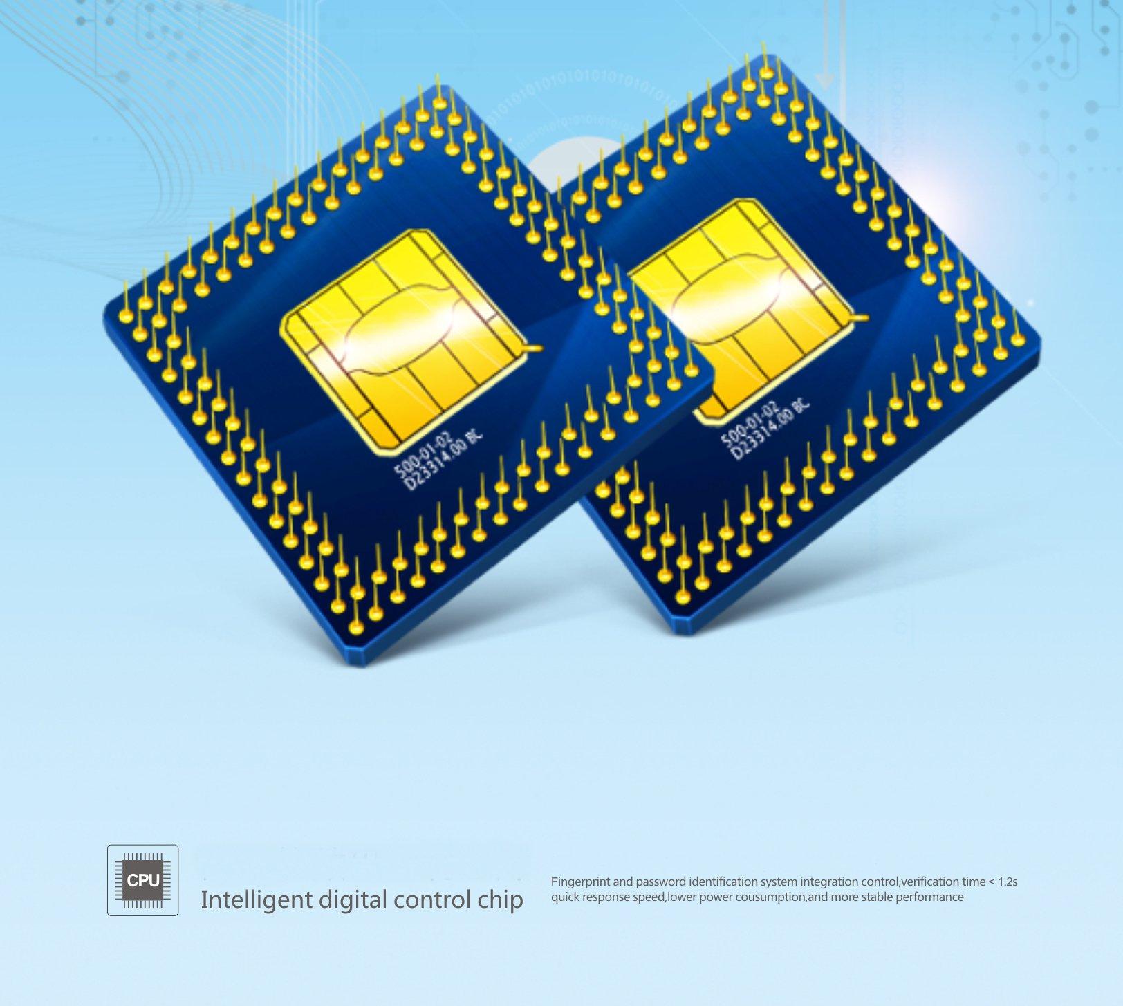 LEGU Fingerprint and Touchscreen Keyless Smart Lever Lock for Door fingerprint+password+card+key/Security intelligent anti-theft lock (Left handed) by LEGU (Image #5)