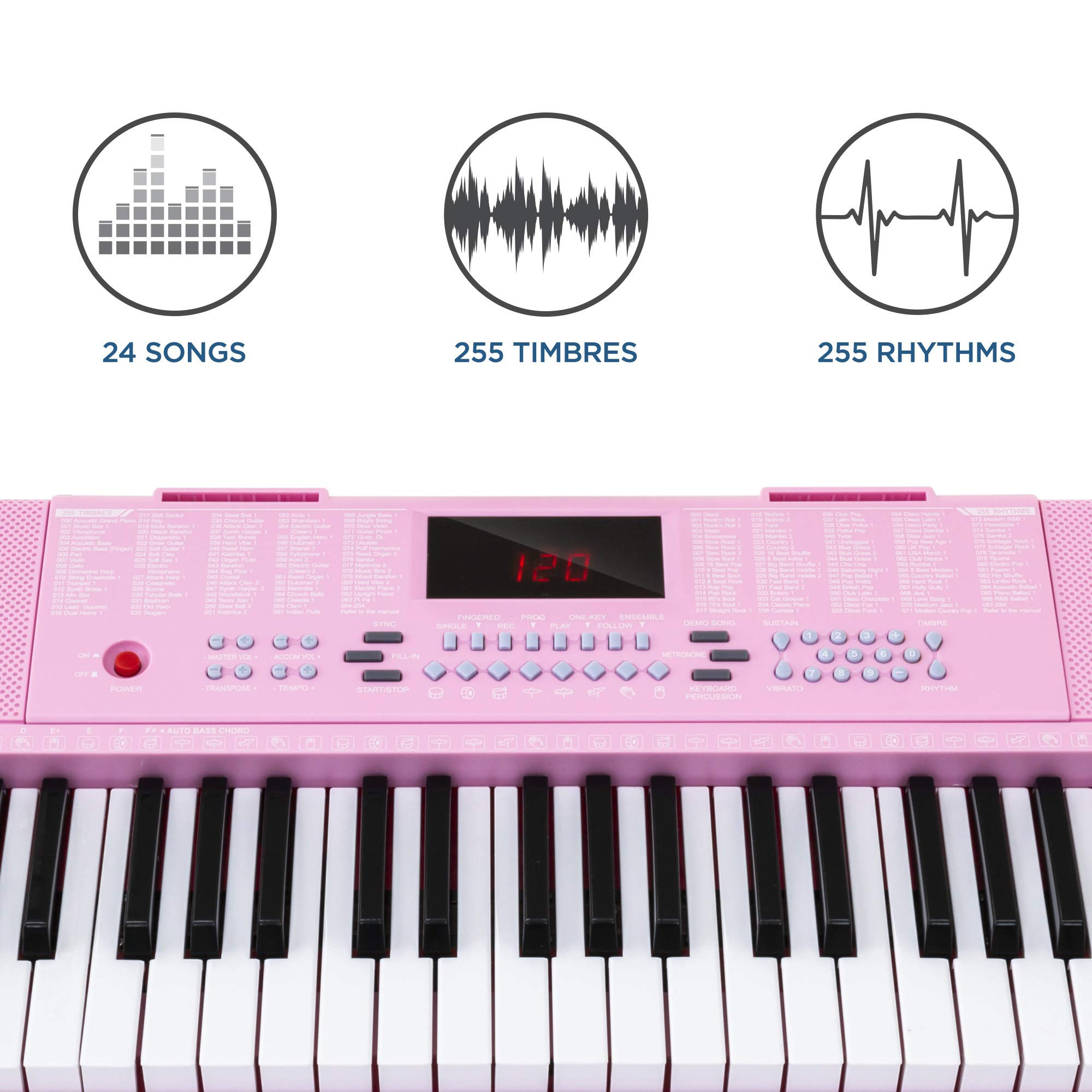 Best Choice Products 61-Key Portable Electronic Keyboard Piano with LED Screen, Record & Playback Function, Microphone, Headphone Jack (Pink) by Best Choice Products (Image #3)