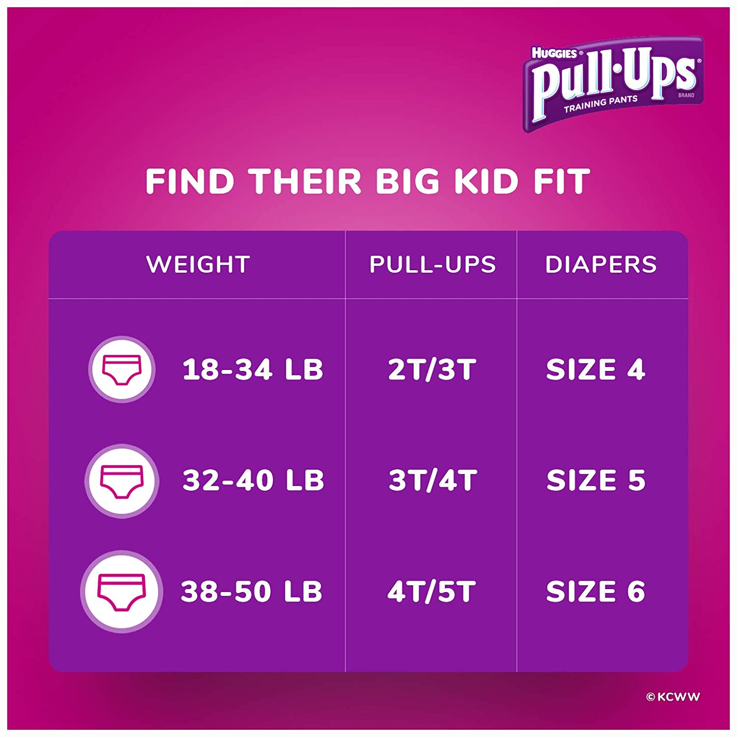 Pull-Ups Cool /& Learn Training Pants for Girls 3T-4T 96 Count 32-40 lb.