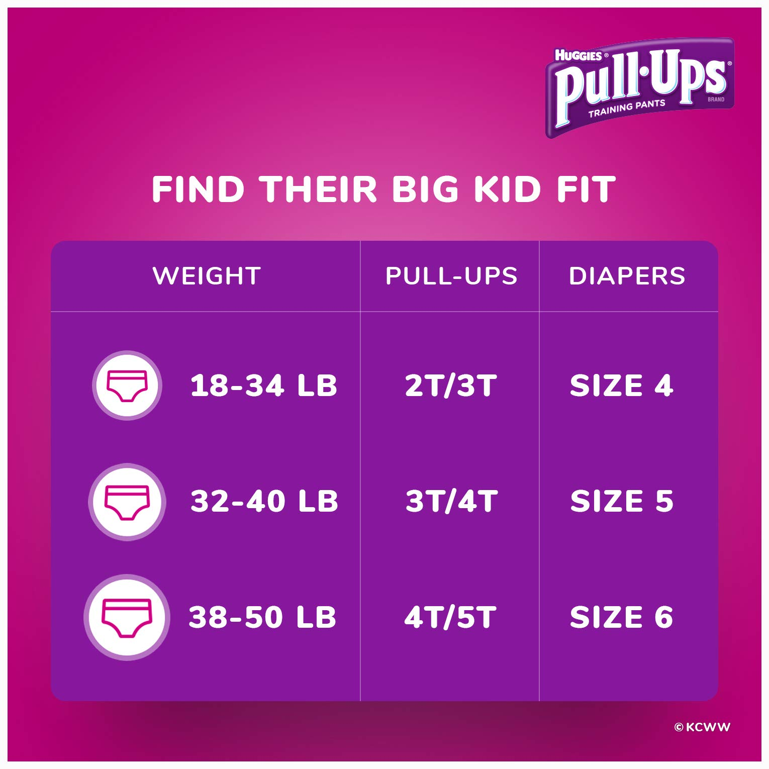 Pull-Ups Night-Time Potty Training Pants for Girls, 2T-3T (18-34 lb.), 23 Ct.- Pack of 4 (Packaging May Vary) by Pull-Ups (Image #6)