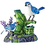 Collections Etc Sound Activated Musical Singing Blue Birds