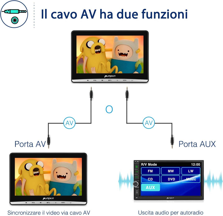 Pumpkin - Reproductor de DVD para coche con soporte y auriculares, pantalla de 12 pulgadas, compatible con región free/USB/SD/AV-in/AV-out/cable AUX, 18 meses de garantía: Amazon.es: Electrónica