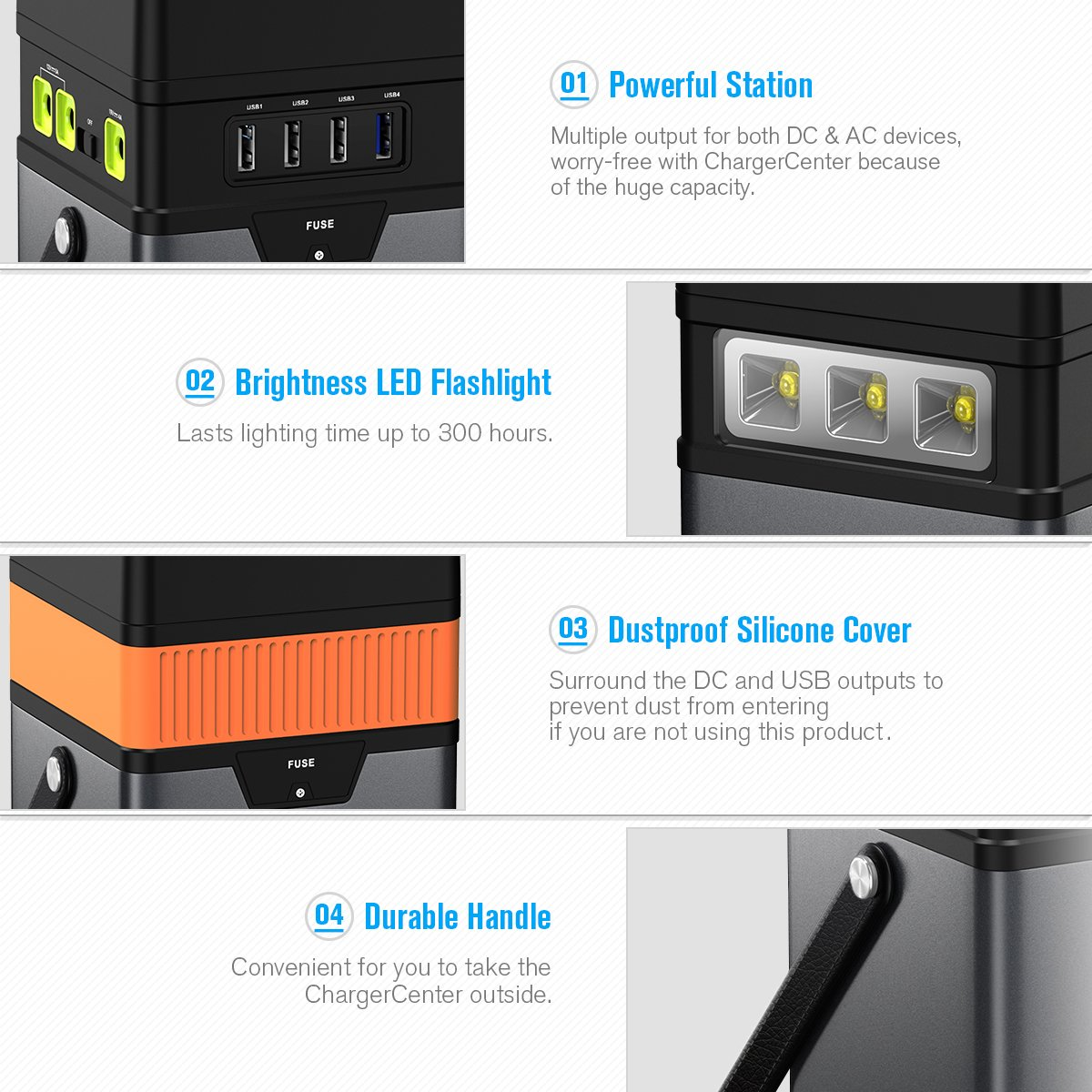 Poweradd ChargerCenterⅡ, Compact 370Wh/100000mAh Portable Generator, Power Source (DC 5V/12V/19V & 115V/AC Max 100W) Power Inverter for Smartphone, iPad, Tablet, Laptop and More