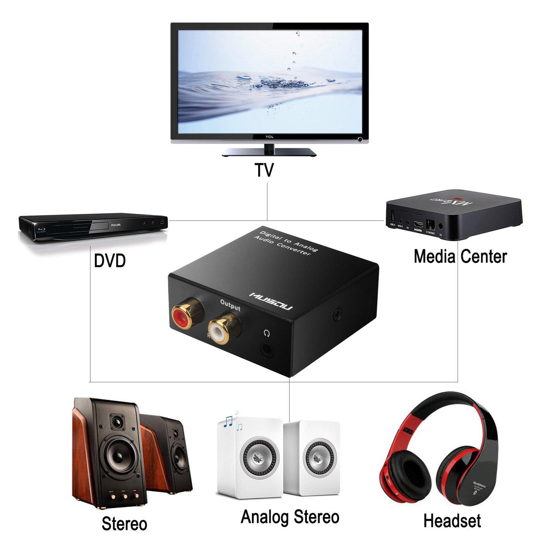Musou DAC de Audio Convertidor de Digital a Analógico con 3.5mm Audio jack Toslink y SPDIF R/L Adaptador de Audio para PS3 4 Xbox Android Box HDTV Blu-ray ...