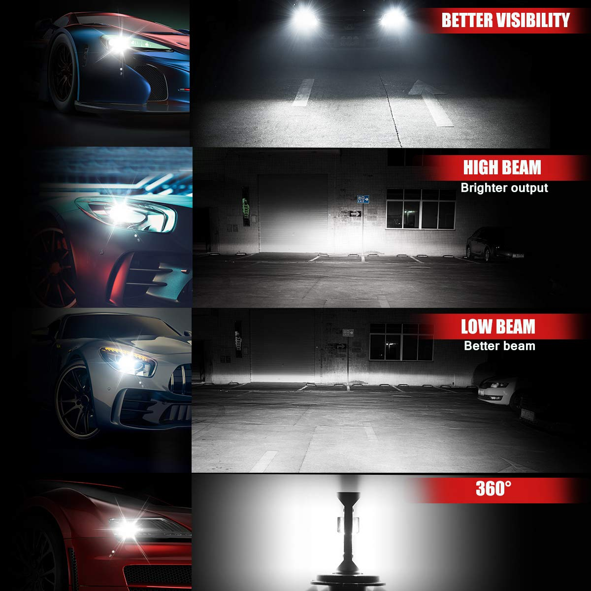 SEALIGHT 9005/HB3 High beam 9006/HB4 Low Beam LED Headlight Bulbs Combo Package CSP Chips 6000LM 6000K (4 Pack, 2 Sets) by SEALIGHT (Image #2)