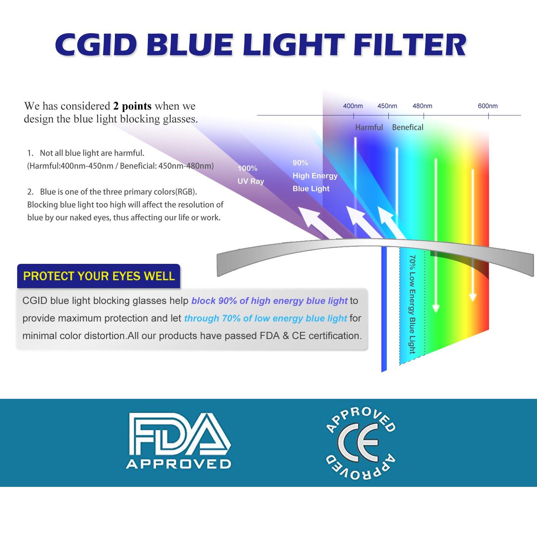 CGID CT28 Gafas Premium con Armaz/ón TR90 para Protecci/ón contra Luz Azul