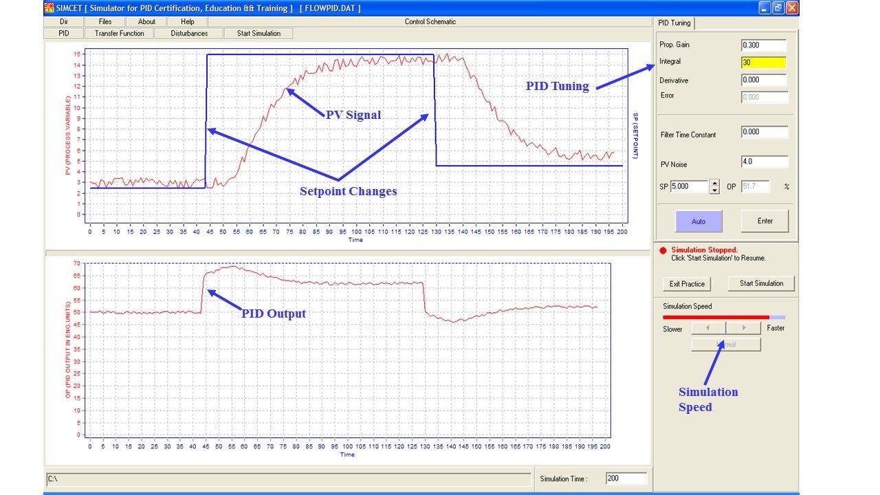 Tolle Voyager Xp Schaltplan Fotos - Elektrische Schaltplan-Ideen ...