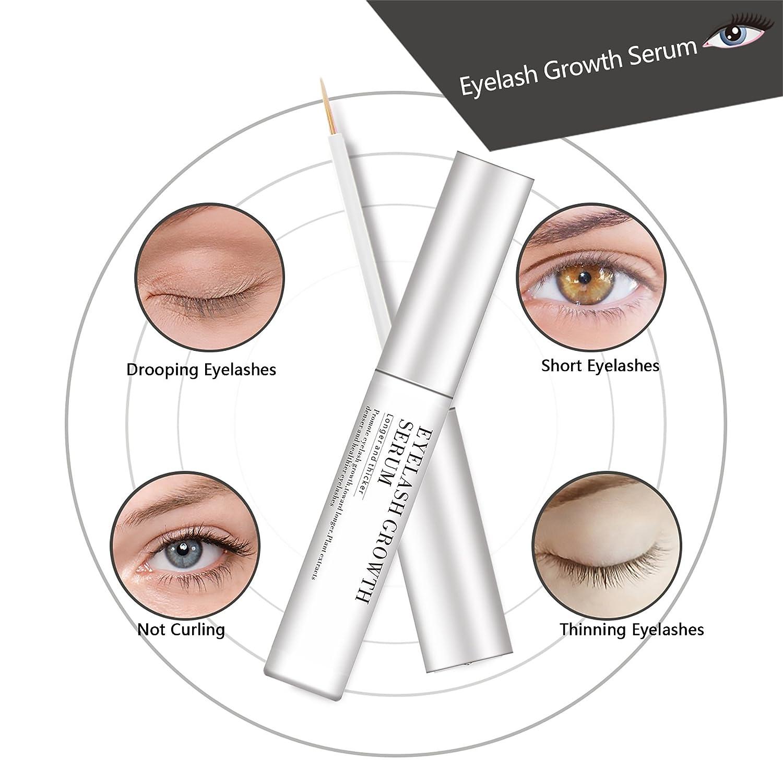 5f831430cc3 Amazon.com: NEWTRENDING Best Eyelash Growth Serum for Eyelash Eyebrow  Irritation Latisse 5ml: Electronics