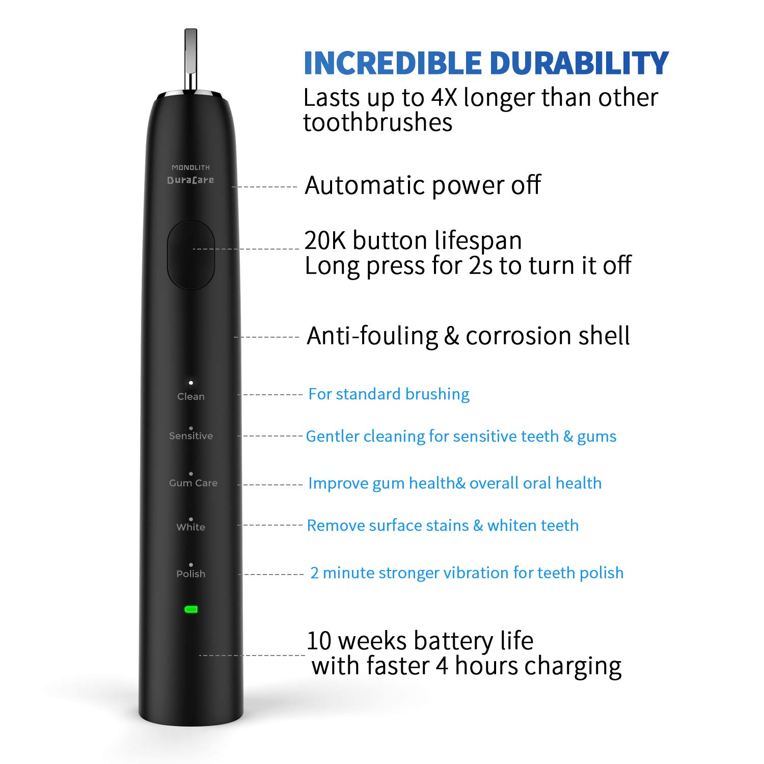 Deep Clean Power Sonic Toothbrush for Whitening Teeth, DuraCare Rechargeable 5 Smart Brushing Modes Electric Brush, Ultra Quiet Holds a Charge for Minimum 10 Weeks, Portable Perfect for Travel, Black