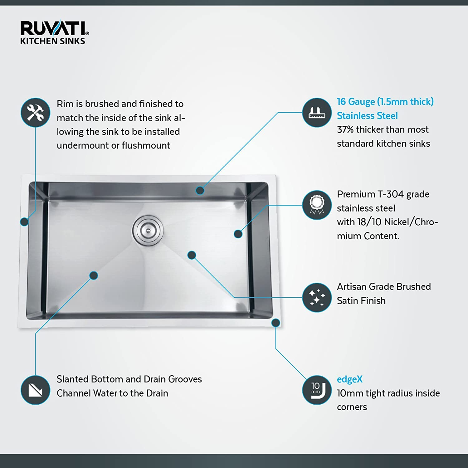 Ruvati 30 Inch Undermount 16 Gauge Tight Radius Kitchen Sink Double Drain Plumbing Diagram Car Interior Design Stainless Steel Single Bowl Rvh7300