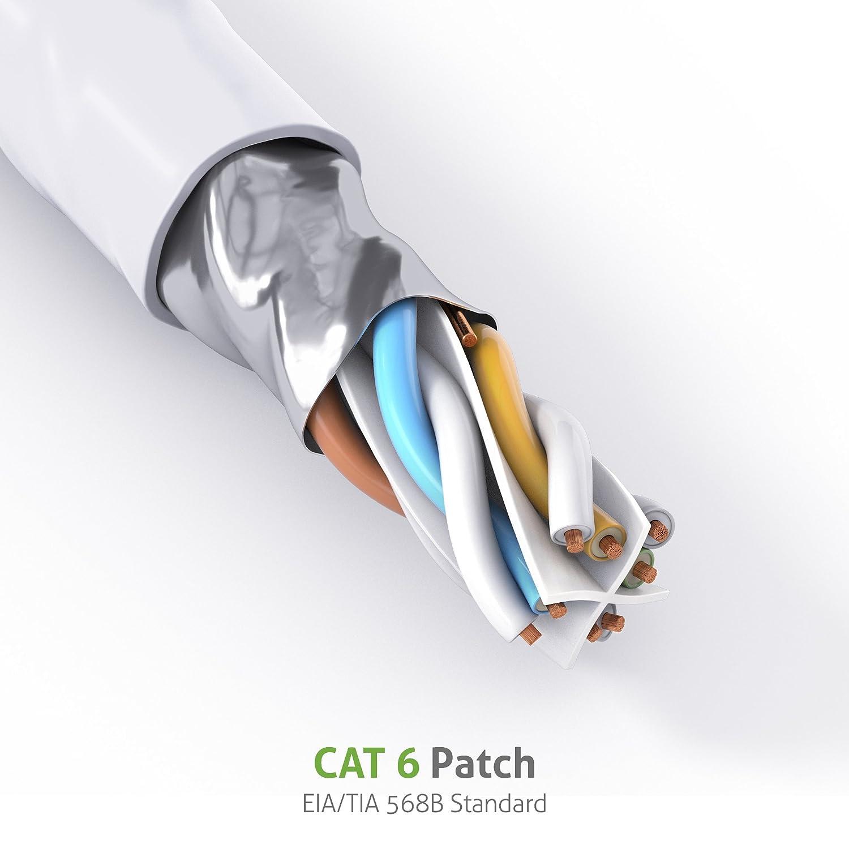 conecto CC50426 Patchkabel Cat6 Netzwerkkabel: Amazon.de: Computer ...