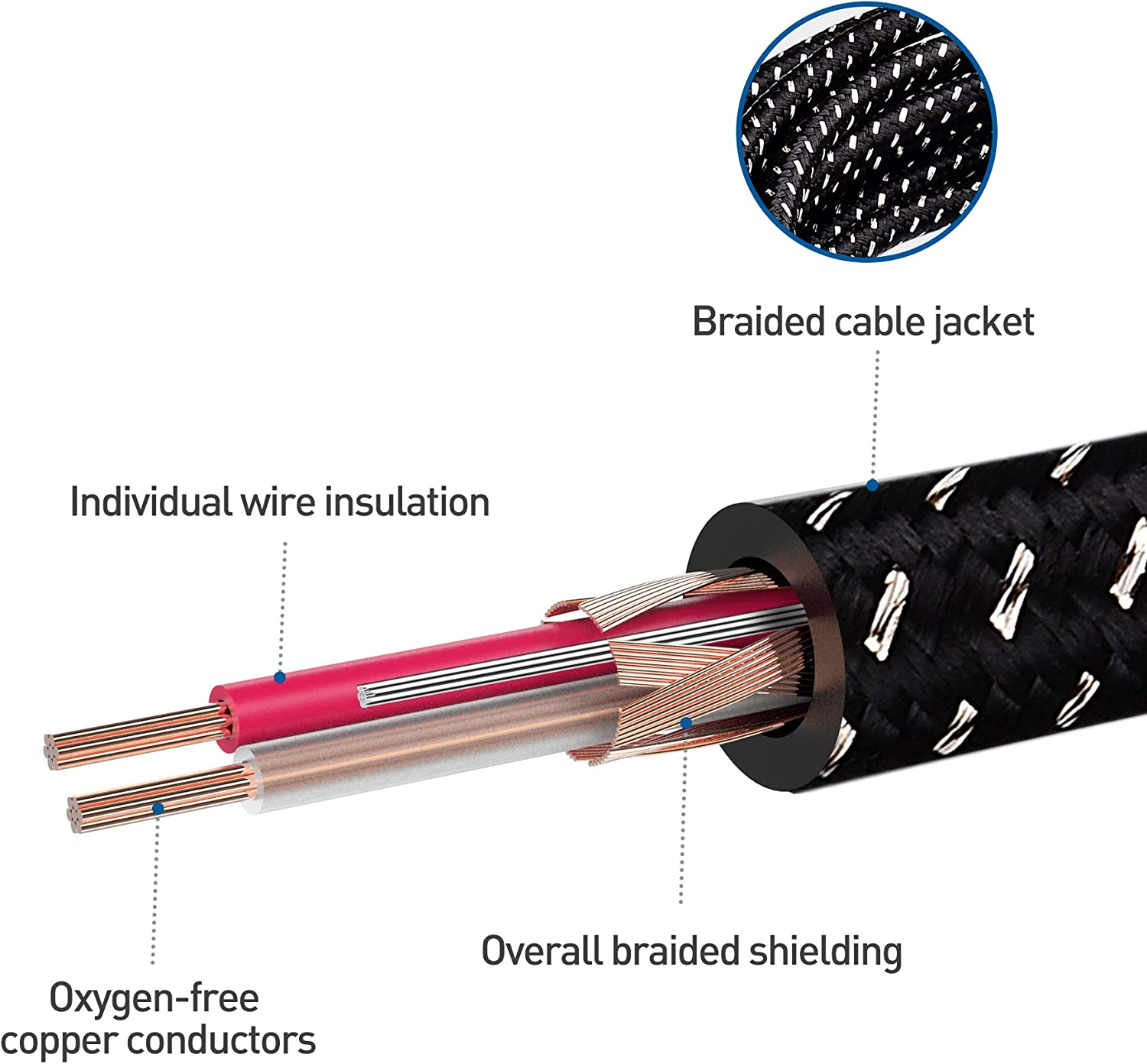 Cable Matters Preminum Braided Balanced 1//4 Inch TRS Cable 1//4 to 1//4 Cable 6 Feet