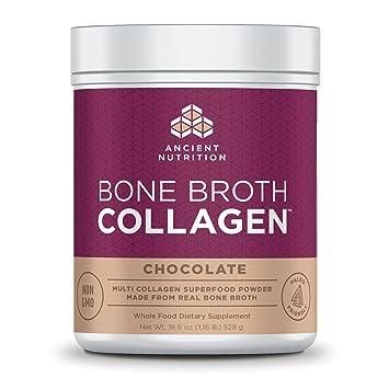 Bone collagen dating