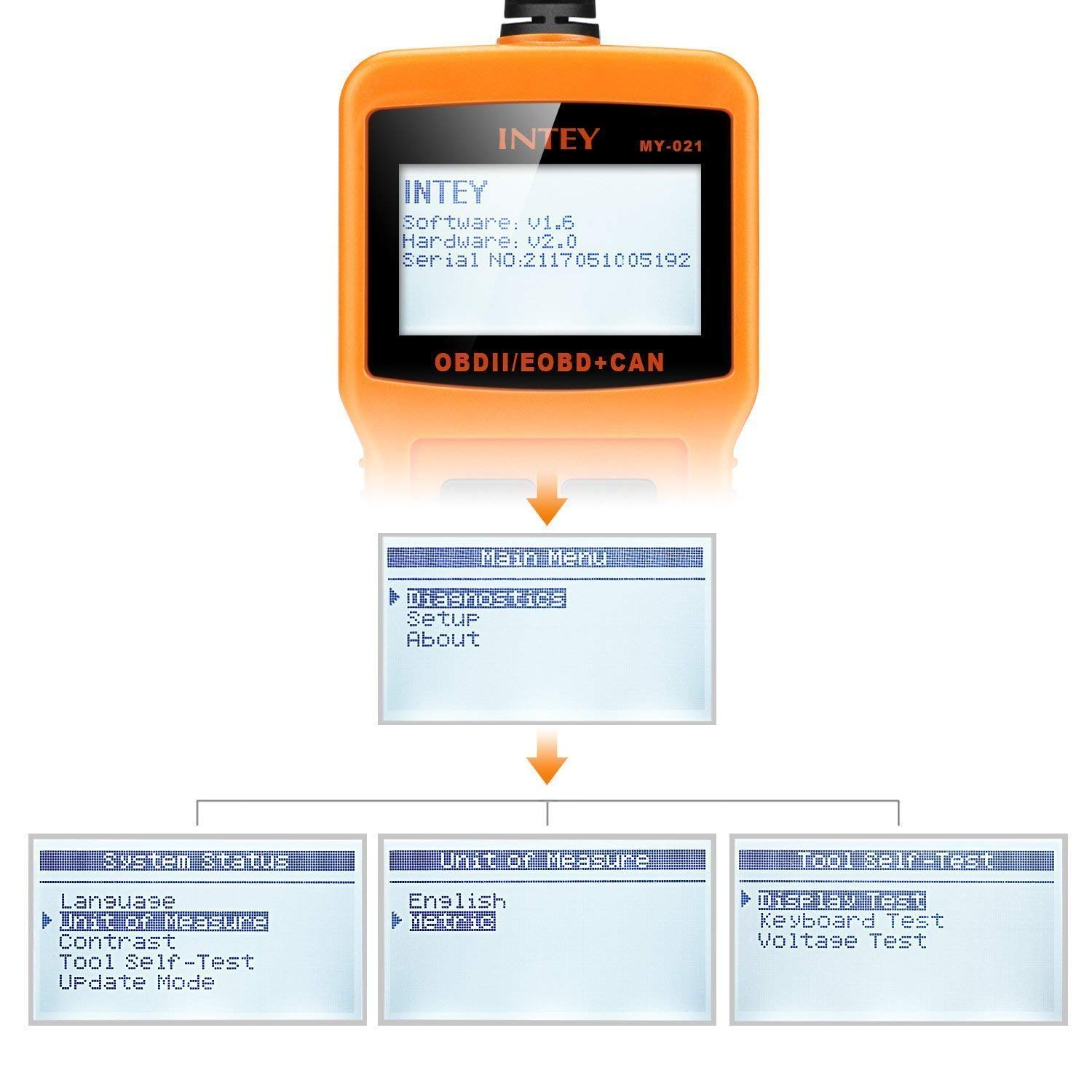 INTEY OBD2 Reader Car Vehicle Fault Code Reader Auto Diagnostic Scan Tool Read and Clear Error Codes for 2000 or Later US European and Asian OBDII Protocol Vehicle