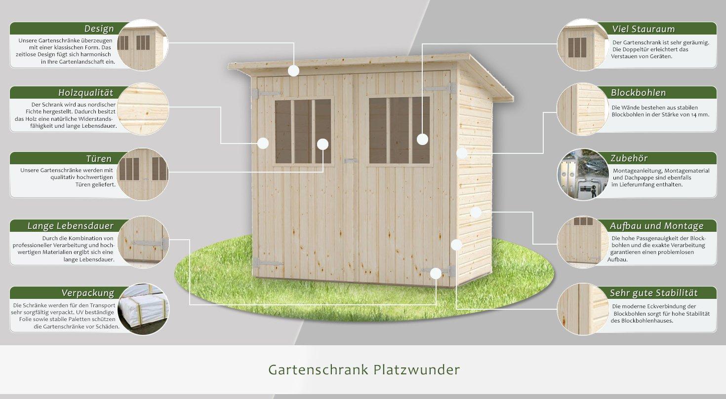 Gartenschrank Platzwunder: Amazon.de: Baumarkt