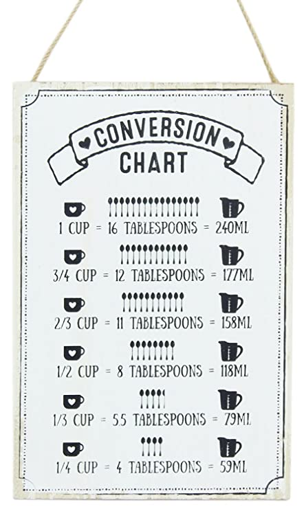 Wooden Hanging Plaque Kitchen Conversion Chart Table Measure Millimetres Tablespoons Cups Amazoncouk Home