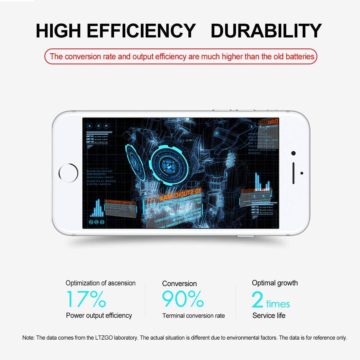 LTZGO High Capacity Battery Compatible with iPhone SE Replacement ...