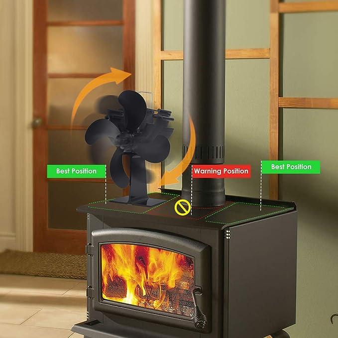 Ventilador de estufa, AlfaView 4 Aspas Silencioso Accionado por ...