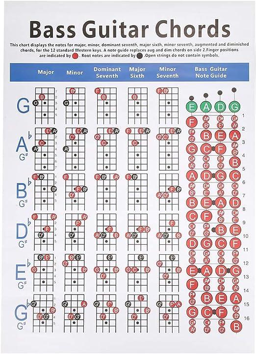 Amazon Com Guitar Chords Chart Bass Guitar Finger Practice Chart Poster 4 String For Beginner Art Paper Musical Instrument Accessories Musical Instruments