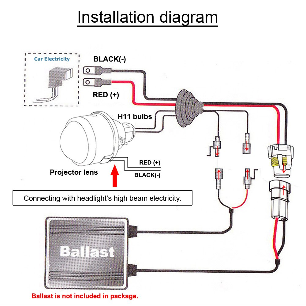 H1 Hid Wiring Diagram - Wiring Diagram Operations H Bulb Wiring Diagram on bulb fuse, bulb wiring pattern, bulb socket diagram, bulb parts diagram,
