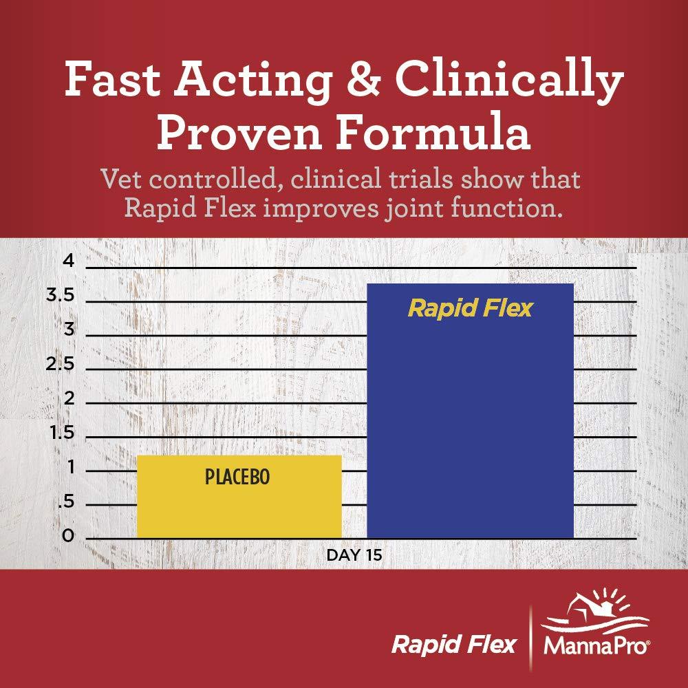 Manna Pro Rapid Flex Supplement, 4-Pounds by Manna Pro (Image #4)