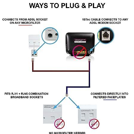 1stec 3m L 2 Rj11 Modem Extension Cable For Bt Co Uk Electronics