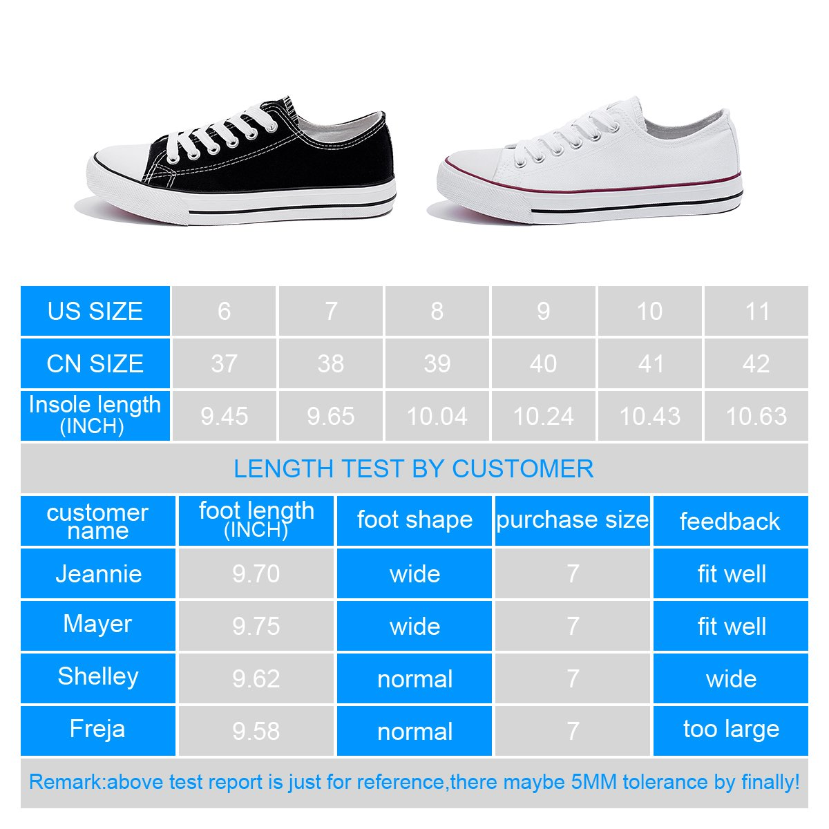 AOMAIS Womens Canvas Shoes Sneaker Low Top Lace up Fashion Walking Shoes (US7, white1) … by AOMAIS (Image #8)