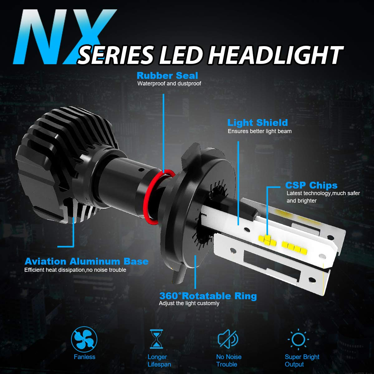 JDM ASTAR NX Fanless Design H13 9008 Up to 60/% More Downroad Visibility White LED Headlight Bulbs