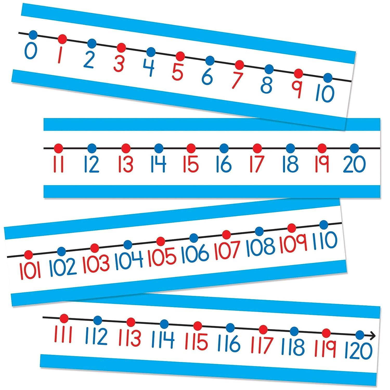 Carson-Dellosa CD-110215 Number Line Bulletin Board Set