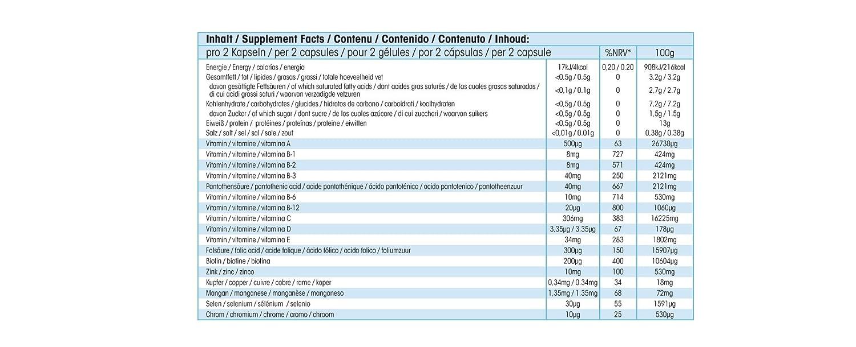 Cardi Balance - multivitamínico - 120 cápsulas - Fair&Pure - con minerales, vitaminas y aminoácidos: Amazon.es: Salud y cuidado personal