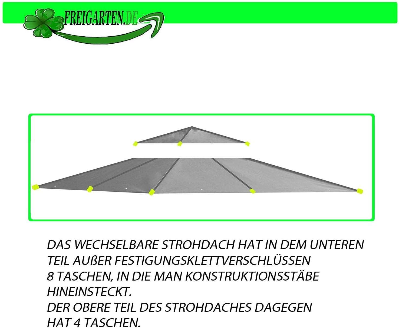 freigarten.de - Techo de Repuesto para cenador de 3 x 3 m ...
