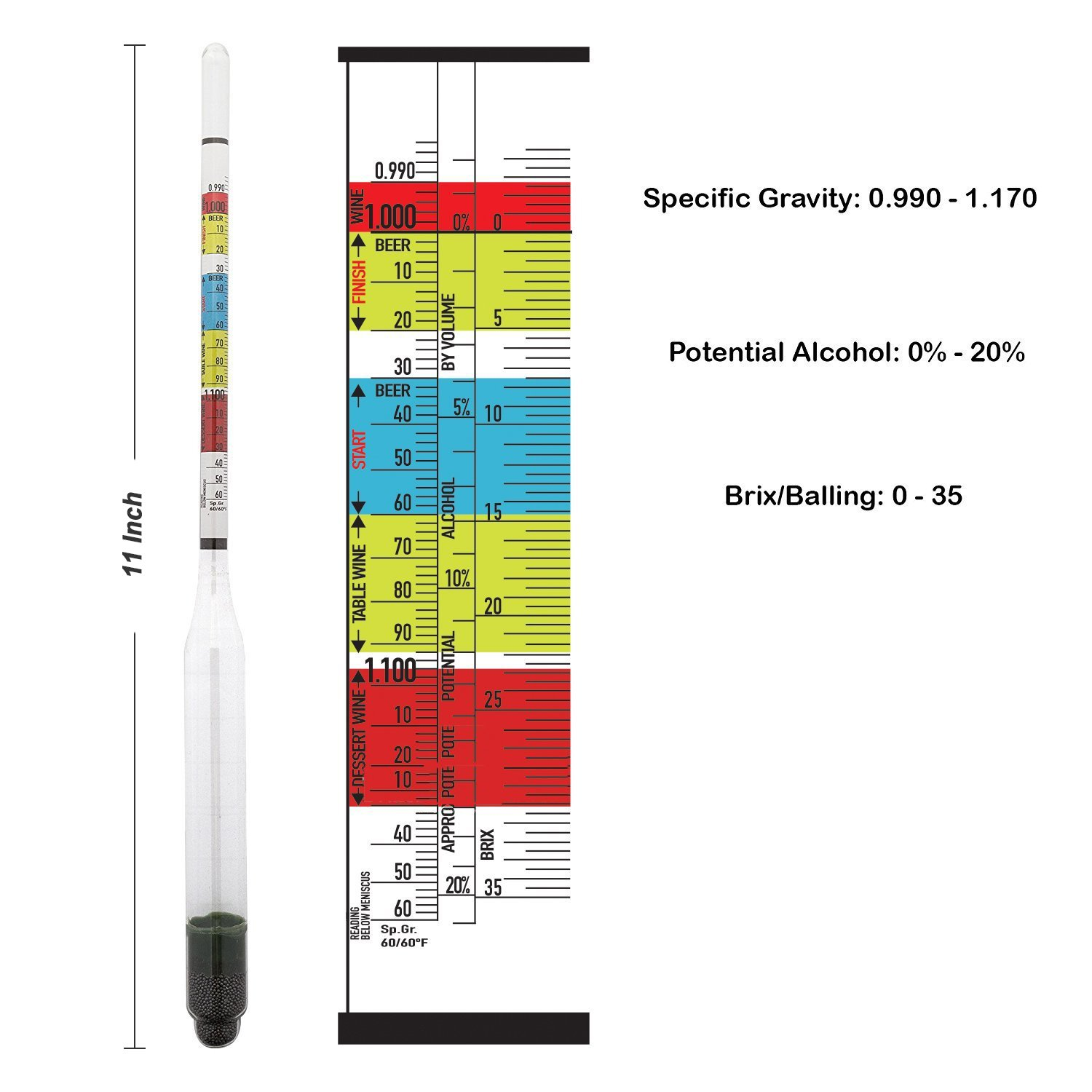 Amazon triple scale hydrometer specific gravity abv brix amazon triple scale hydrometer specific gravity abv brix balling tester with 250ml test jar for beer wine cider alcohol testing for home brew beer pooptronica Images