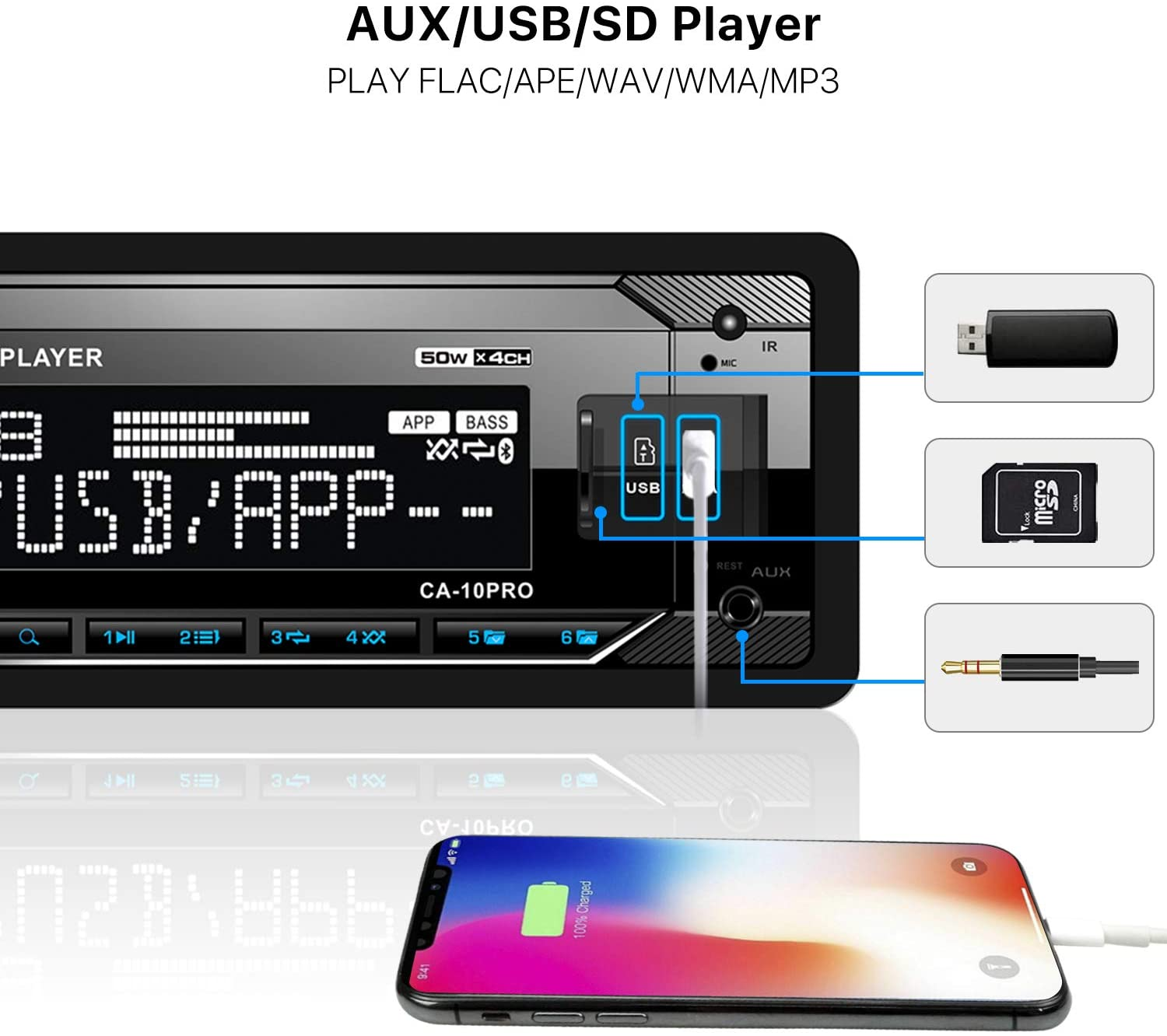 aboutBit Single Din Bluetooth Car Stereo Wireless Remote Control FM//AM Radio Receiver Mechless Multimedia Digital Car Radio in-Dash MP3 Player with Dual USB//SD//AUX-in